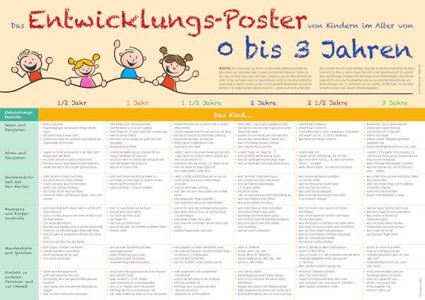 Das Entwicklungs Poster Von Kindern Im Alter Von 0 Bis 3 Jahren Pro Kita Com Fitness Fur Kinder Kinder Entwicklungspsychologie