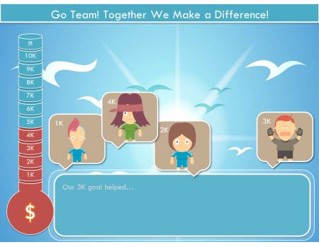 Best Elearning And Powerpoint Templates Images On