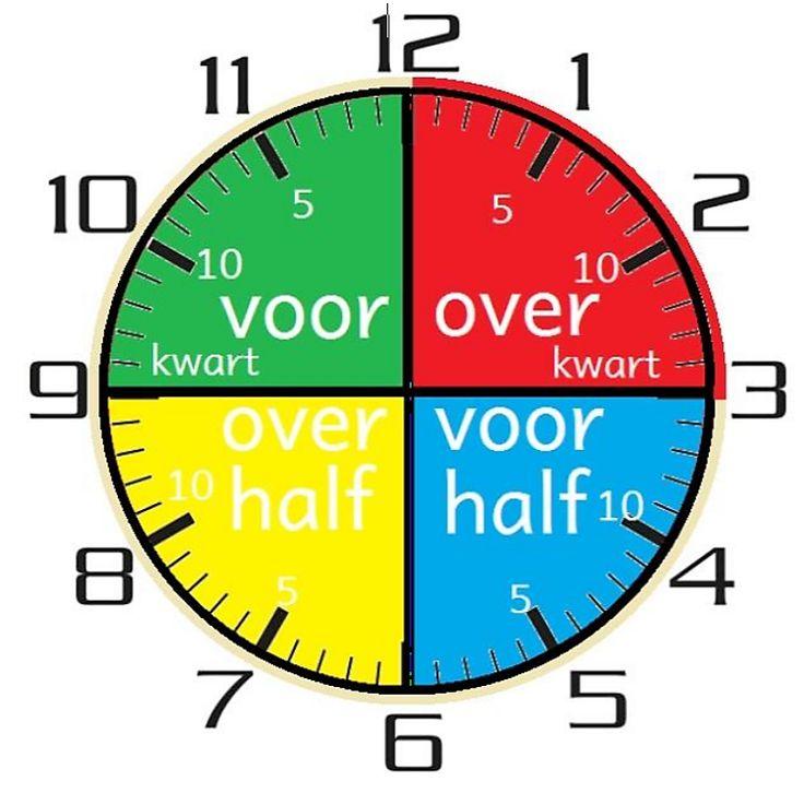 Hulpmiddel voor beelddenkers bij het aflezen van de analoge klok.
