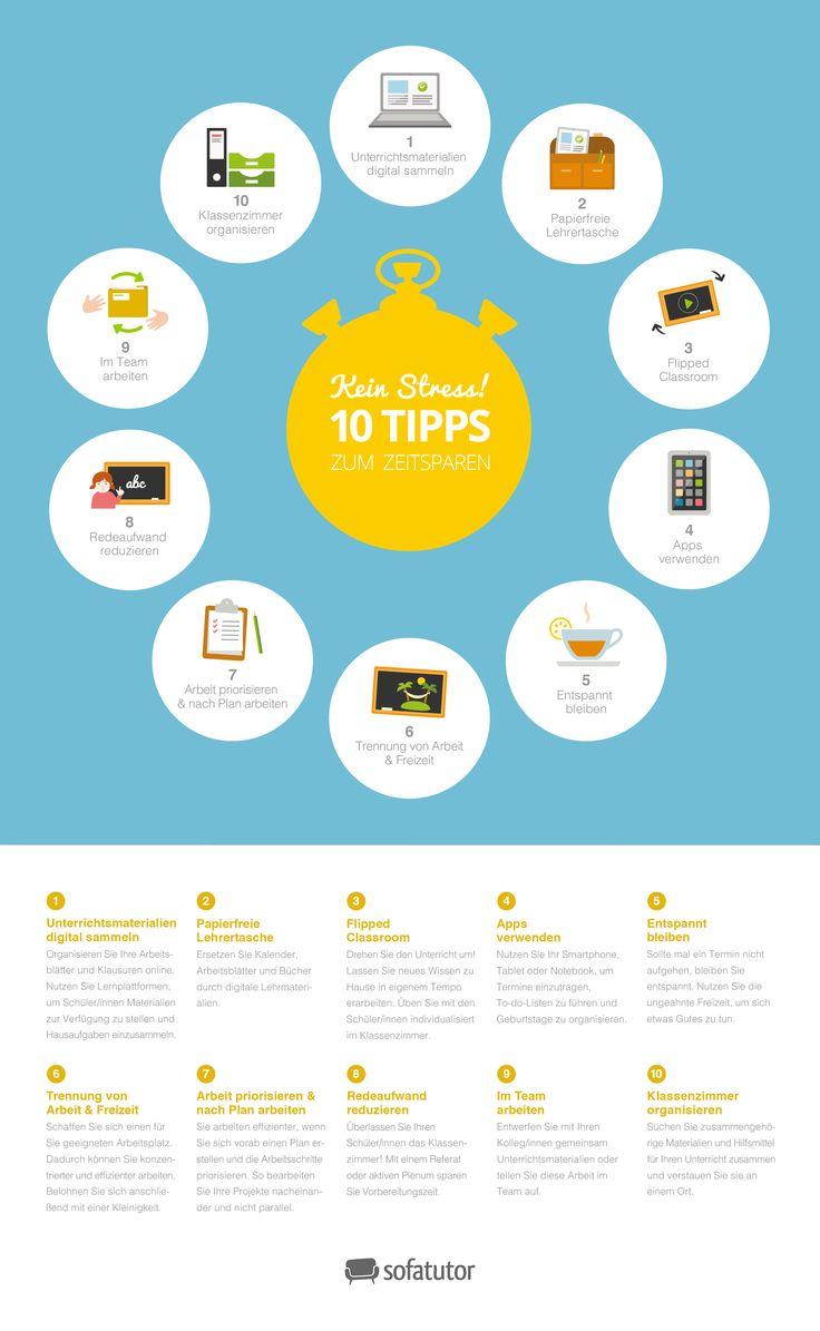 Infografik: 10 Tipps zum Zeitsparen für Lehrerinnen und Lehrer (http://magazin.sofatutor.com/lehrer/2015/07/06/infografik-10-tipps-zum-zeitsparen/)