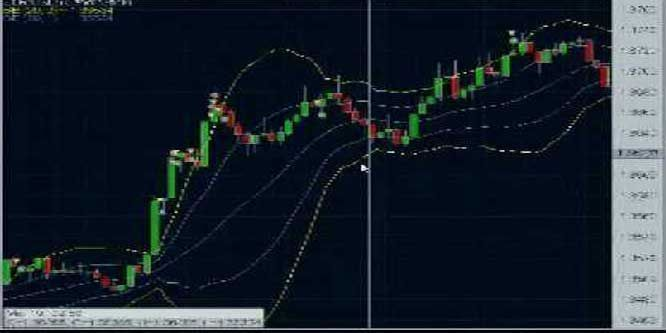 Forex Scalping Strategy For 10 Pips Per Day Learn To Trade Forex