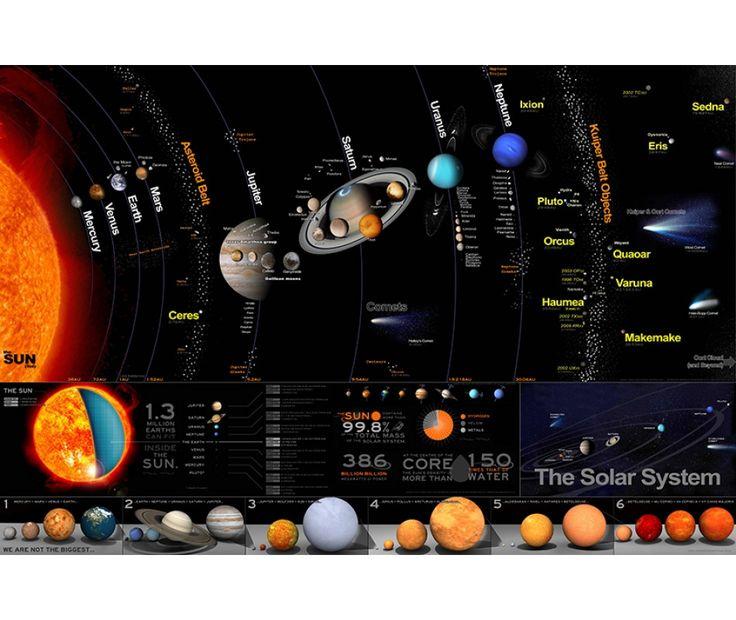 Sistemul solar | Desene animate educative pentru copii ...  |Sistemul Solar