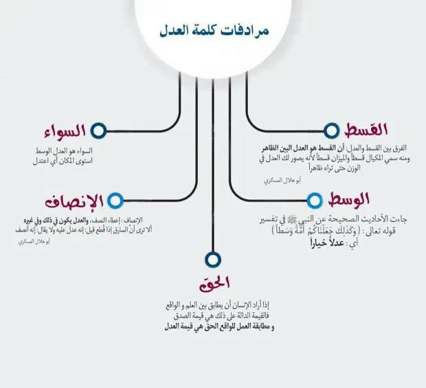 Pin By خالد On العدل و ليس المساواة In 2021 Map Map Screenshot Screenshots