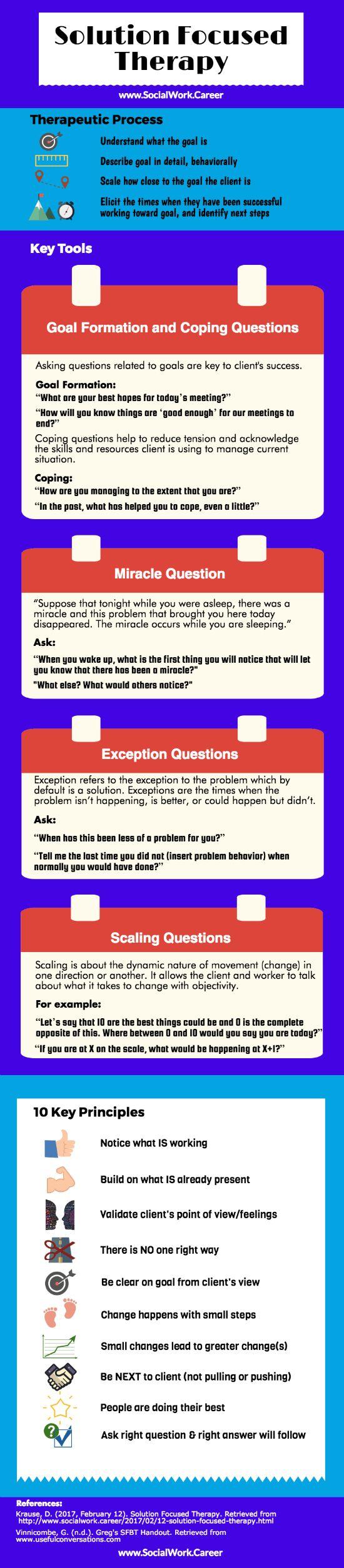 worksheet. Solution Focused Brief Therapy Worksheets ...