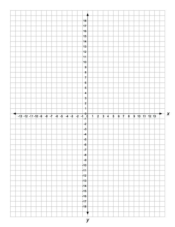 Mystery Graph Pictures Printable Free Blank Coordinate