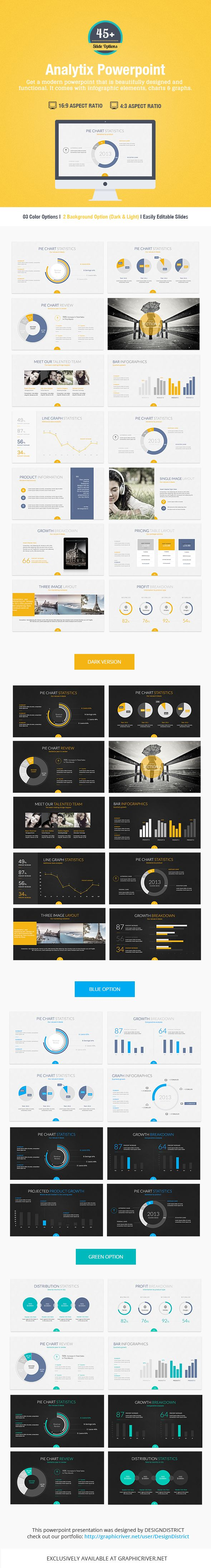 Analytix Powerpoint on Behance