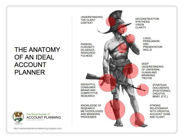 THE ANATOMY OF AN IDEAL ACCOUNT PLANNER.001