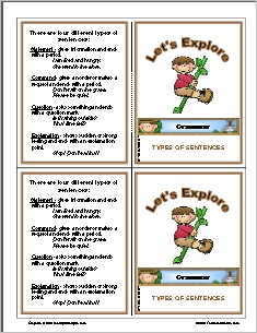 Exploring Grammar- 4 types of sentences. Printable cards.