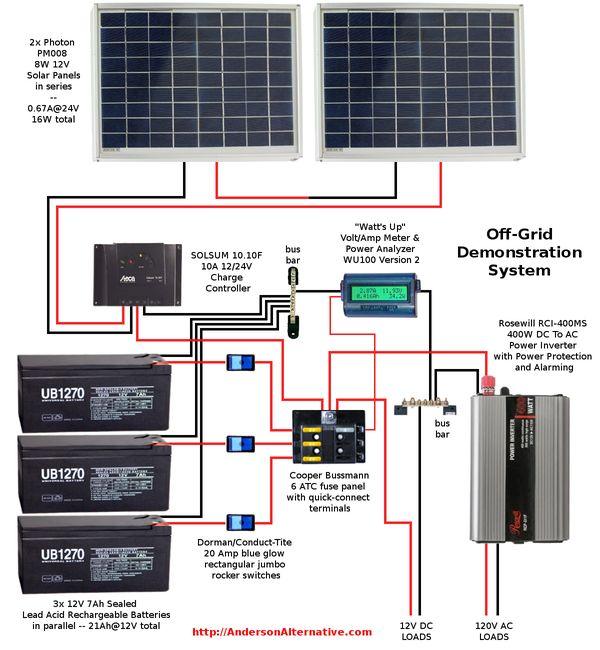 wiring of multiple solar panels diagram on residential solar panel