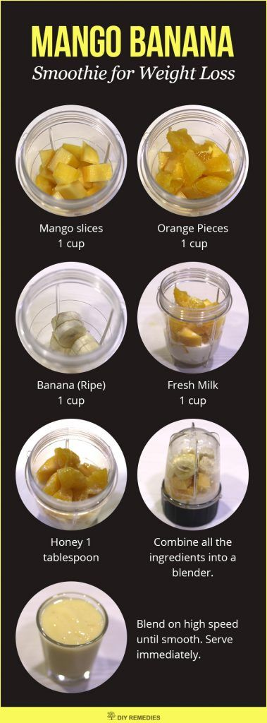 Drink this smoothie regularly for best results.