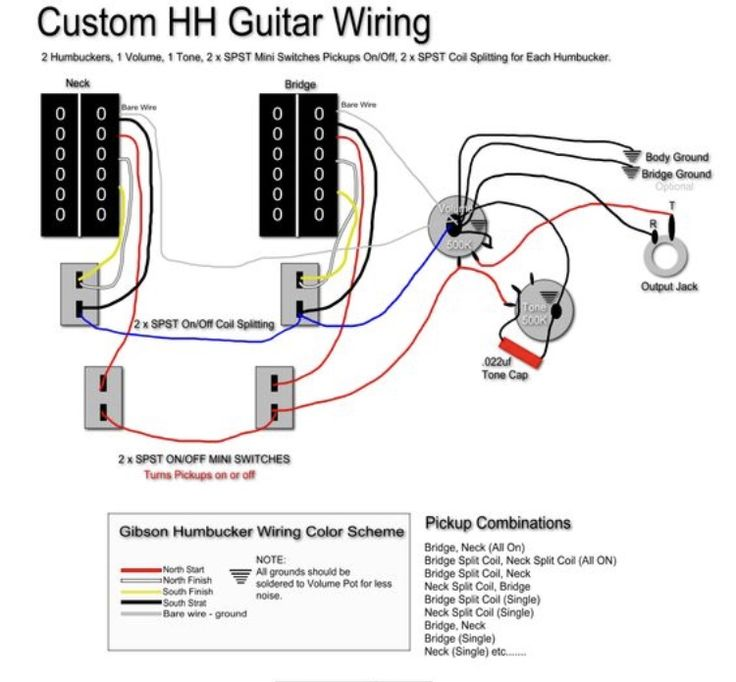 wiring diagrams for hsh guitars on electric guitar parts diagram