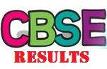 cbseresults.nic.in CBSE 10th Result 2014 Board Exam Marks