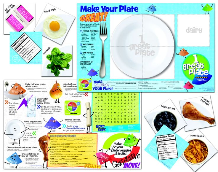 Best Nutrition Education Images On   Nutrition