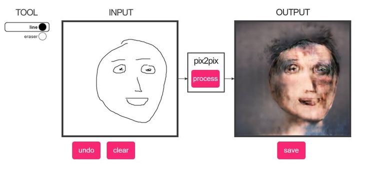 Convert Your Doodles into Horrific Images with Pix2Pix  Design hongkiat.com