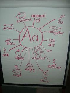 kindergarten anchor activities - Google Search