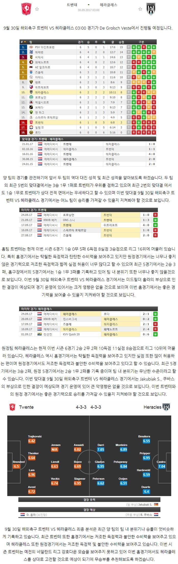 9월 30일 해외축구 트벤테 VS 헤라클레스 분석!!!