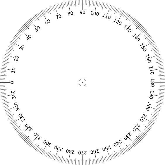printable full 360 protractor   iGaging Digital Angle