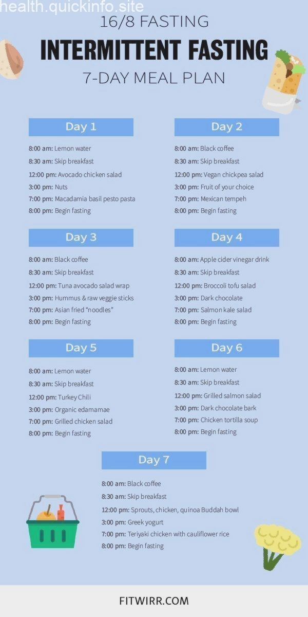 16hour 7day Fast Fasting How To Do Intermittent Fasting How To Start Intermittent Fasting Intermittent 7 Day Meal Plan Cucumber Diet Diet And Nutrition