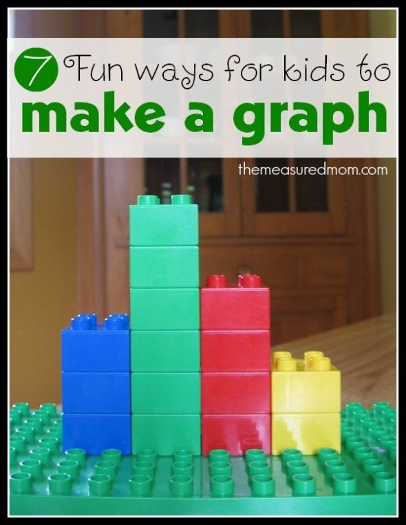 7 ways kids can learn to make a graph from The Measured Mom (I really like the land/sea/sky transportation graph with real toys)