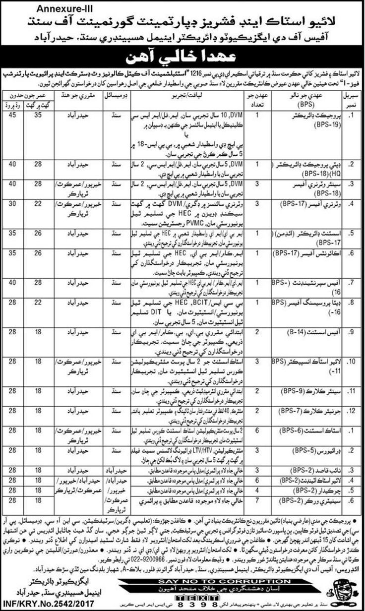 Livestock and Fisheries Department Jobs, Government of Sindh, Hyderabad