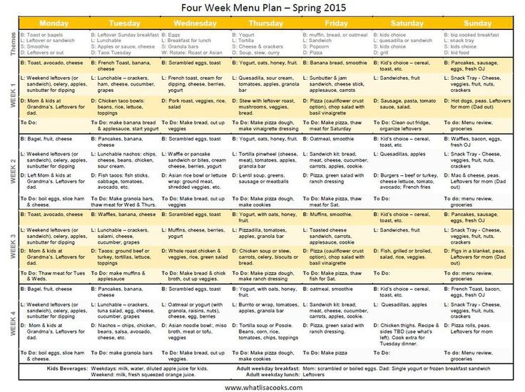 My Complete Menu Plan For Four Weeks!