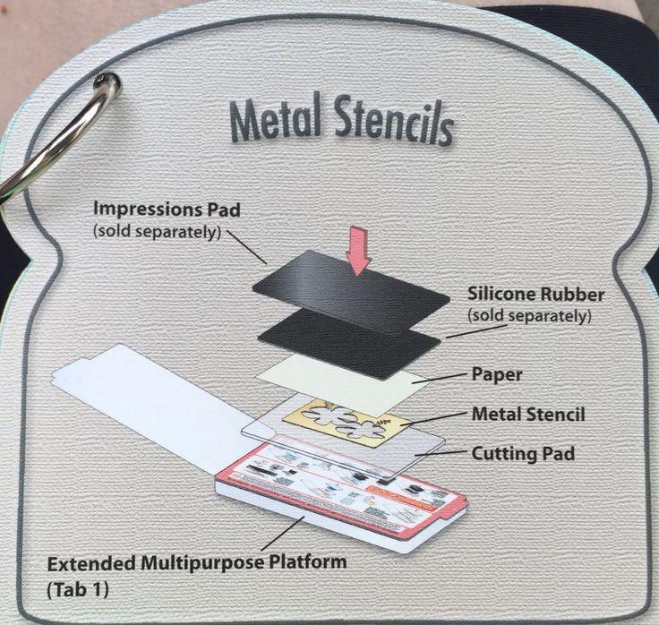 Sizzix Tips #8 of 13 Metal Stencils
