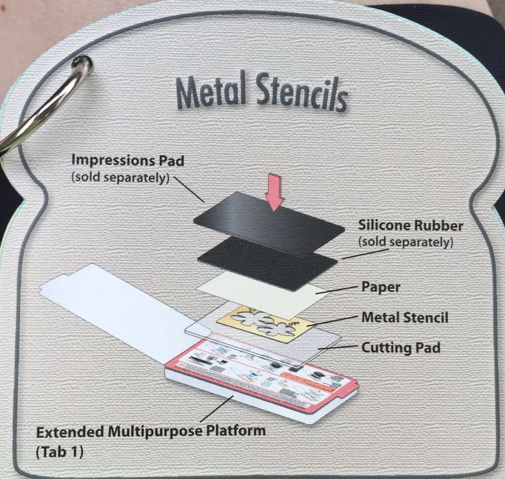 Sizzix Tips #8 of 13 Metal Stencils