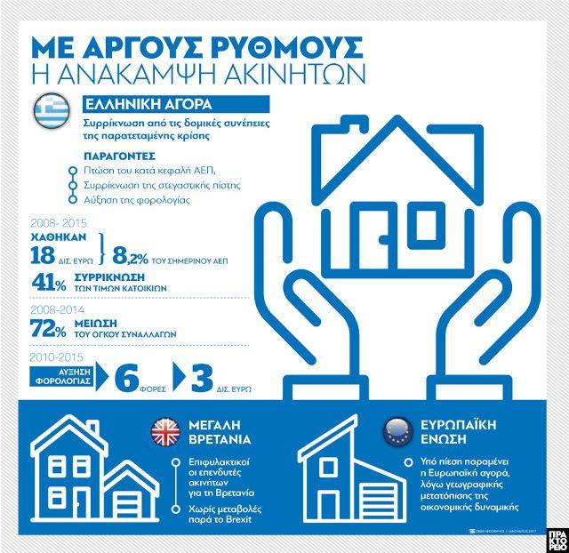 ΑΠΩΛΕΙΕΣ 18 ΔΙΣ ΕΥΡΩ ΕΦΕΡΕ Η ΥΠΕΡΦΟΡΟΛΟΓΗΣΗ ΣΤΑ ΑΚΙΝΗΤΑ !!! http://www.kinima-ypervasi.gr/2017/01/18.html #Υπερβαση #Greece