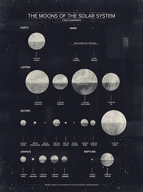 profiles of planets and moons of yanib system - photo #17