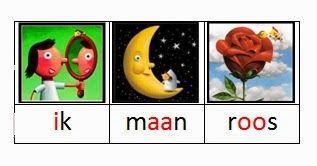 Kleine wandplaten van de kernwoorden van Veilig Leren Lezen. (grootte: 3kaarten op 1 A4)