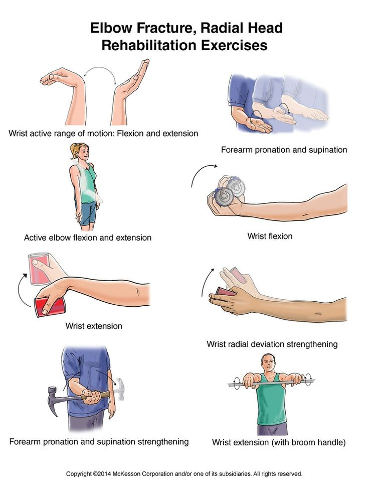 Summit Medical Group - Elbow Fracture, Radial Head: Exercises
