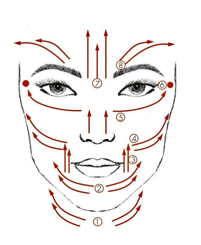Массаж лица в картинках техника массажа
