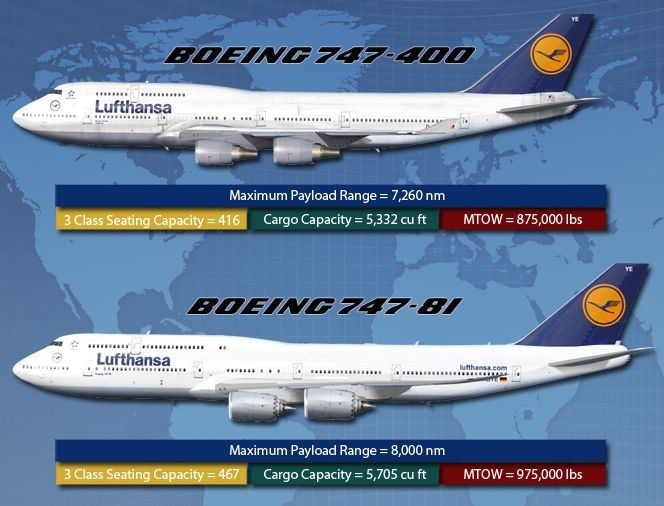 Visual comparison of #Lufthansa #Boeing 747-400 and new Boeing 747-8 Intercontinental