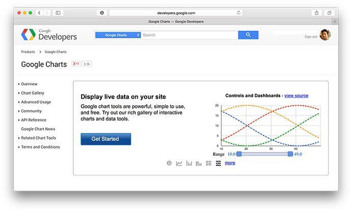 16 JavaScript Libraries for Creating Beautiful Charts