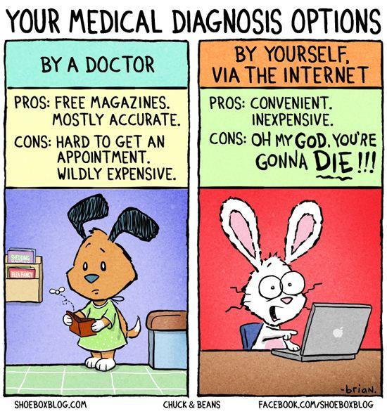 El problema de googlear tus síntomas