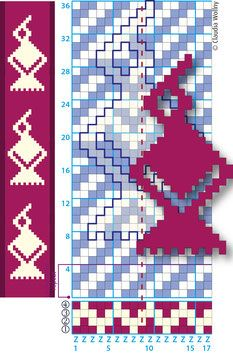 Claudia Wollny Arlon Webbrief weaving pattern Vogel Vögelchen bird birdie