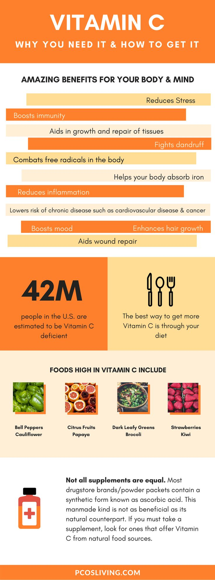 The amazing benefits of Vitamin C // Vitamin C Infographic // Benefits of Vitamin C // Vitamin C Use // Best Vitamin C Supplements // Foods High in Vitamin C | PCOSLiving