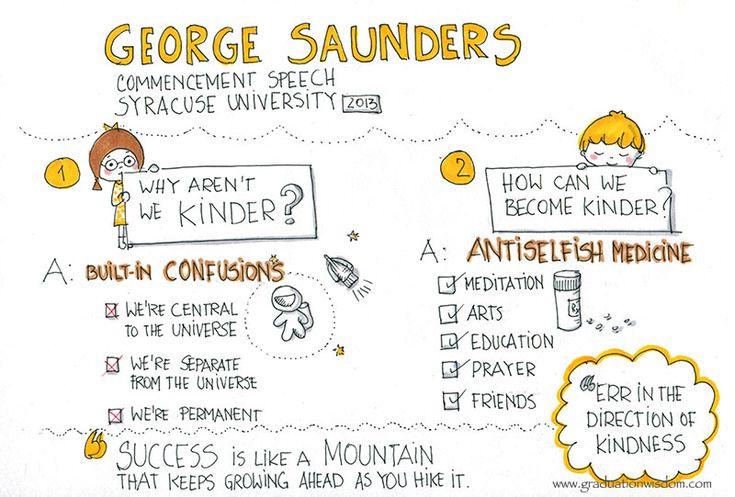 Graduation Quotes Sketchnotes Sandra Bullock  Best Graduation