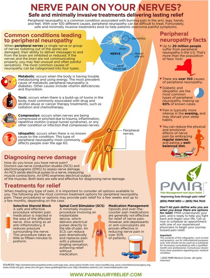 Nerve Pain on your nerves? Safe & Minimally invasive treatments delivering lasting relief.