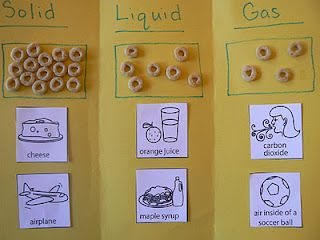 Mrs. T's First Grade Class: Science  solid liquid gas