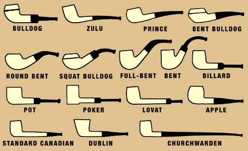 Have to pick the right pipe pipes and tobacco for What type of plumbing do i have