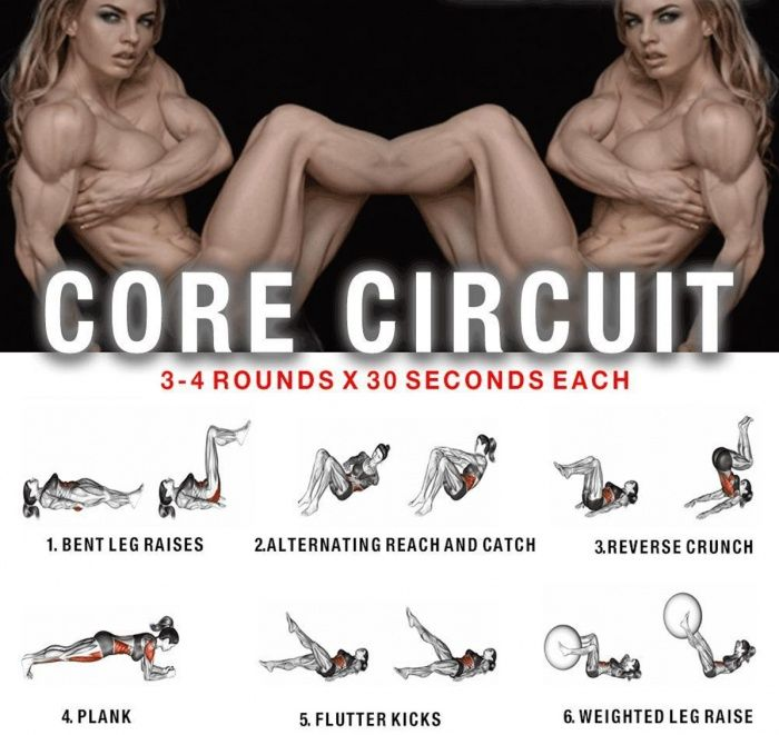 Hardcore Core Circuit Training ! Healthy Fitness Workout Plan