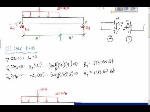 22 best Civil Engineering pe exam Study guide, Study ...