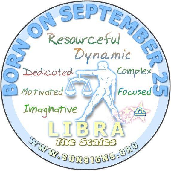 September 25 Birthday Horoscope Personality » Sun Signs