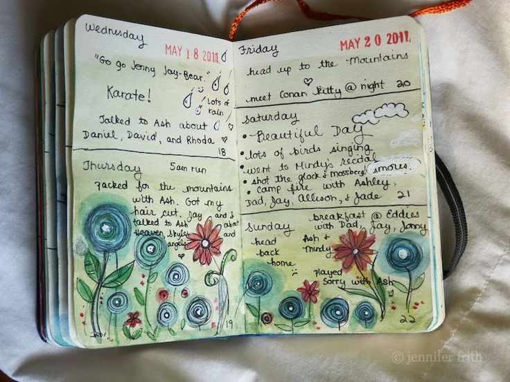 Jenny's Sketchbook: I love the way she starts her pages for a week in advance. Maybe someday I can get to the point where I can work ahead like that!