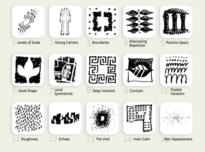 What are Urban Design and Master Planning? (Pic: 15 Principles of Wholeness)