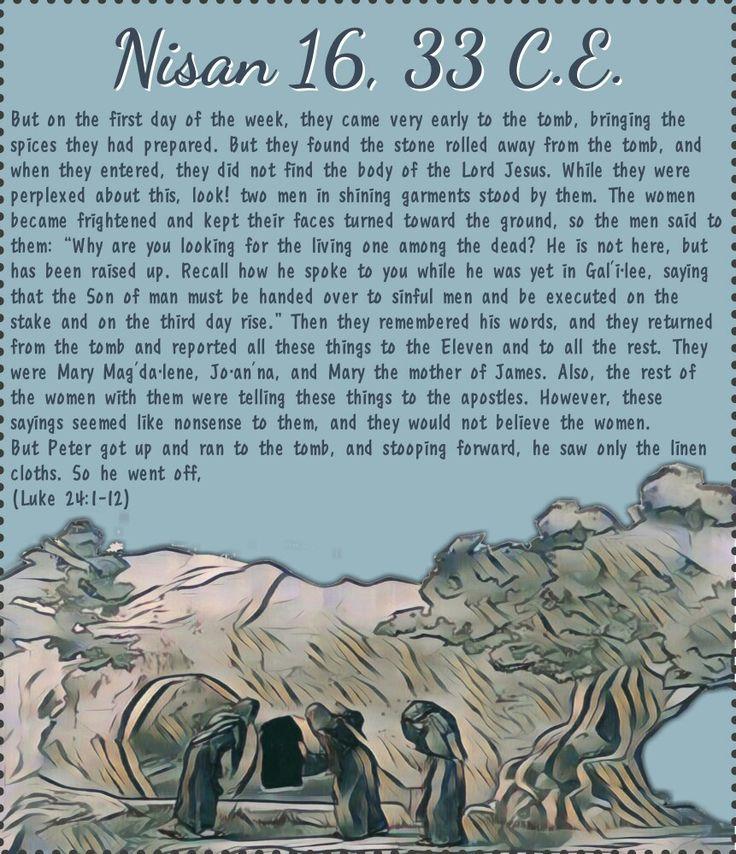 Nisan16, 33 C.E. /Luke 24:1-12