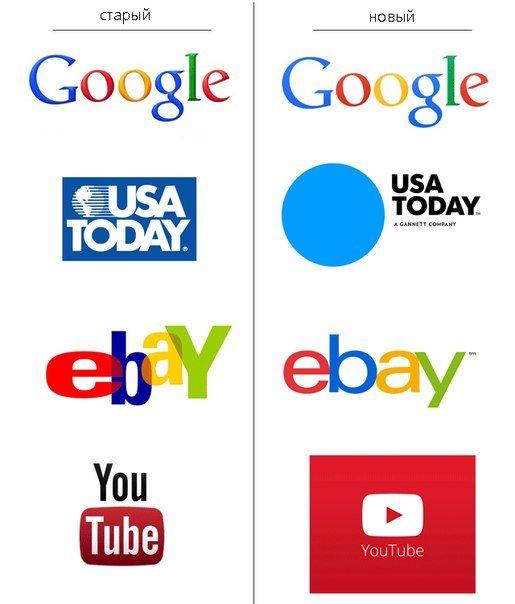 Тенденции в дизайне логотипов 2014/2015