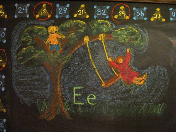 The City School » City School Waldorf Chalkboard Drawings