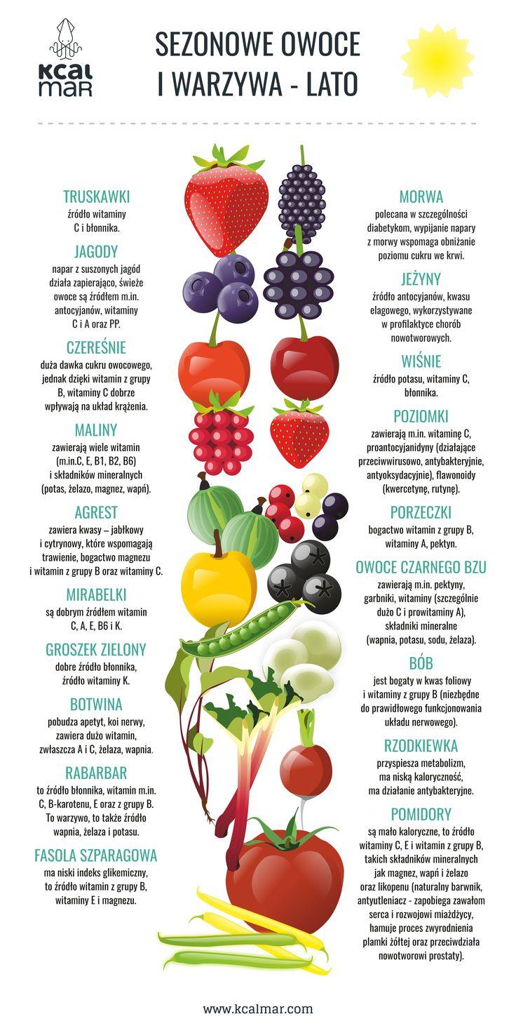 Sezonowe warzywa i owoce - lato
